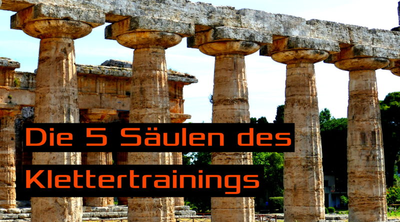 Video - Die 5 Säulen des Klettertrainings