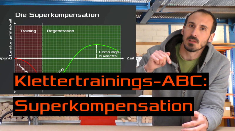 Video - Klettertrainings-ABC: Superkompensation
